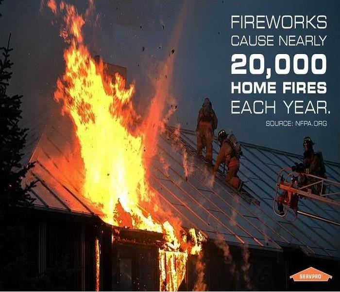 Fire Damage Firework Safety